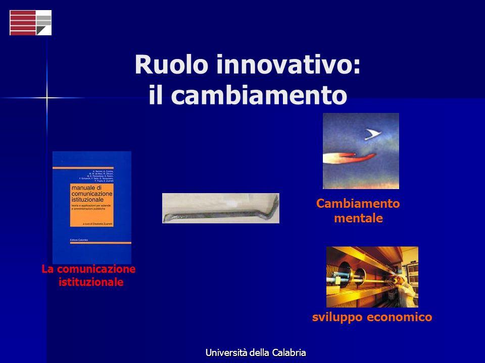 Ruolo innovativo: il cambiamento