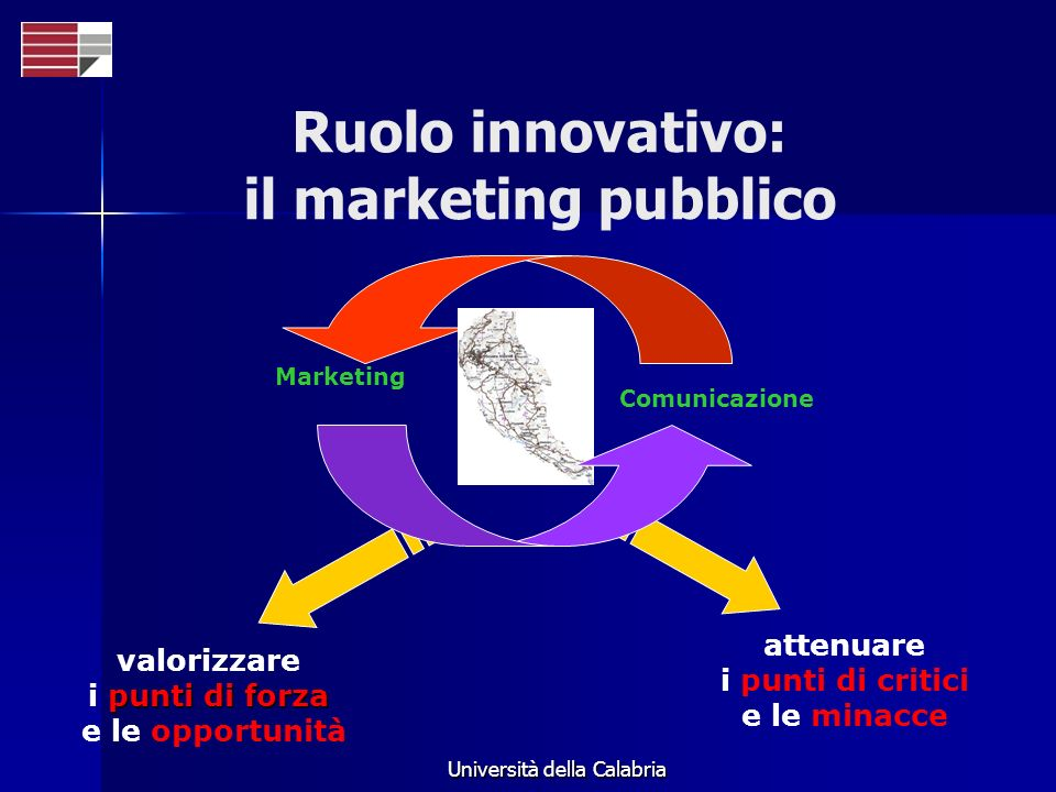 Ruolo innovativo: il marketing pubblico