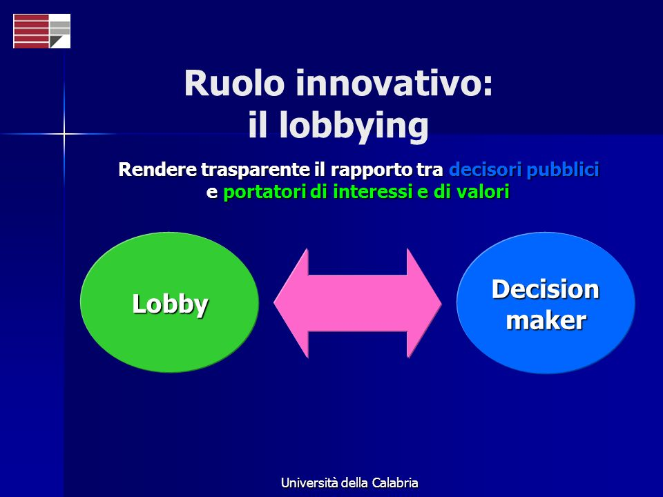 Ruolo innovativo: il lobbying