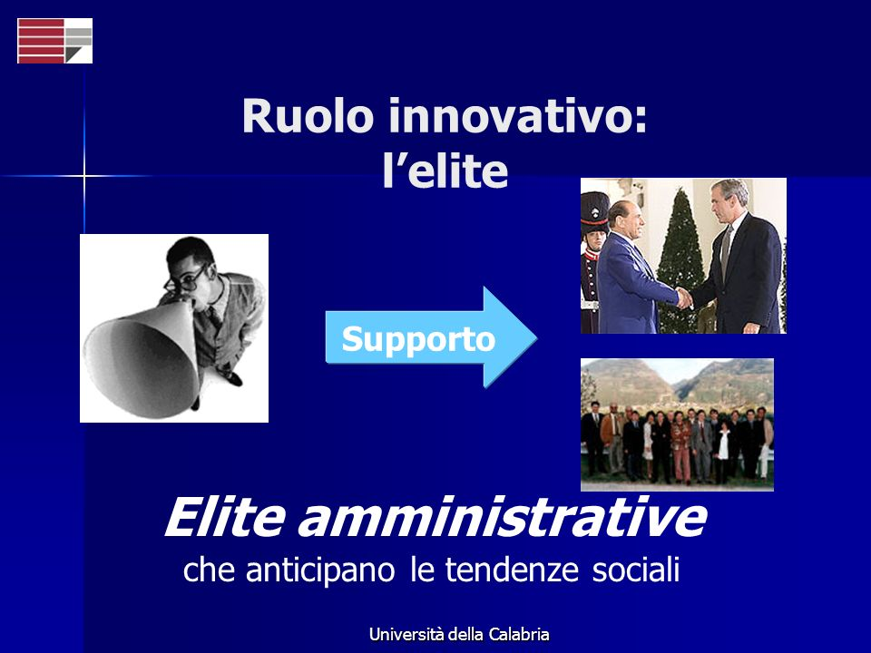 Ruolo innovativo: l'elite