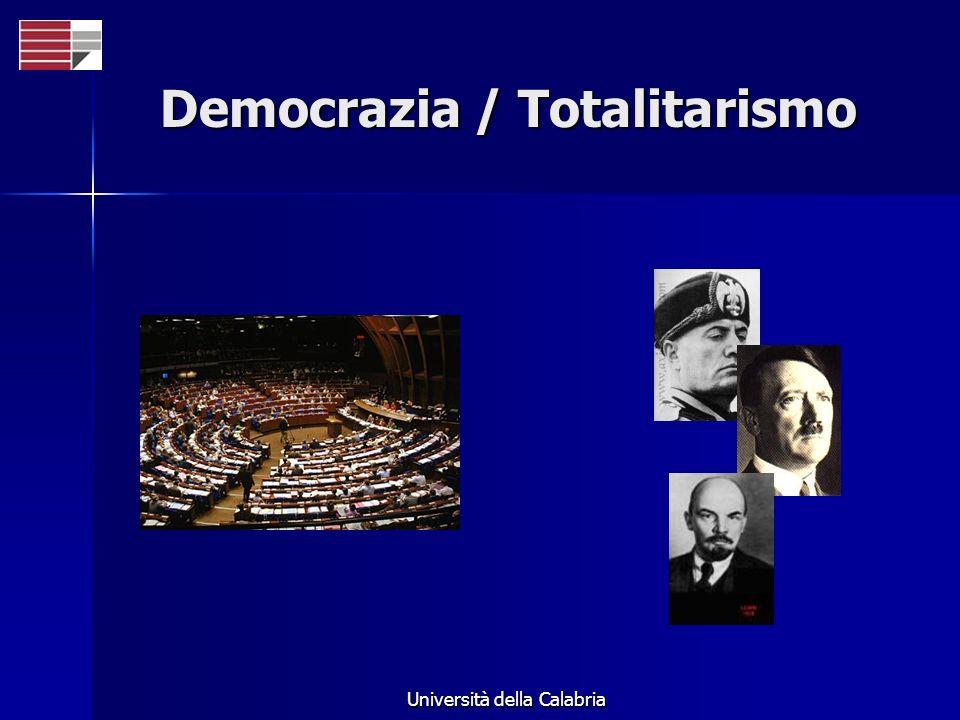 Democrazia / Totalitarismo