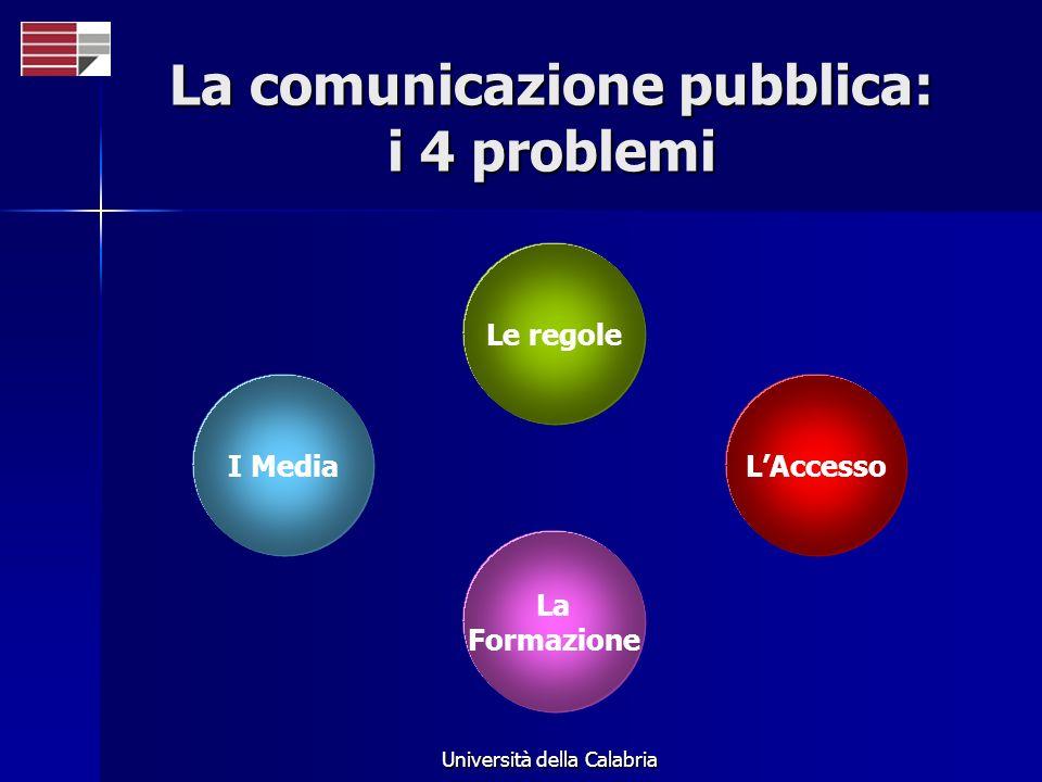 La comunicazione pubblica: i 4 problemi