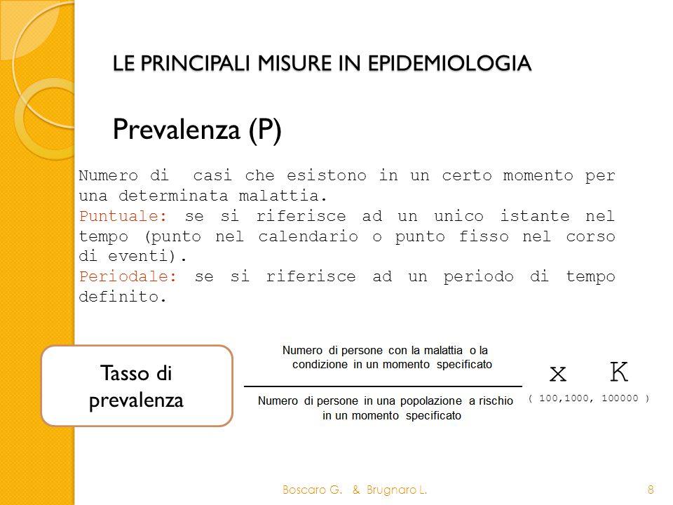 LE PRINCIPALI MISURE IN EPIDEMIOLOGIA