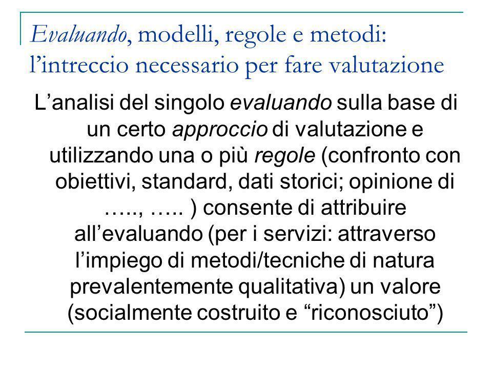 Evaluando, modelli, regole e metodi: l'intreccio necessario per fare valutazione