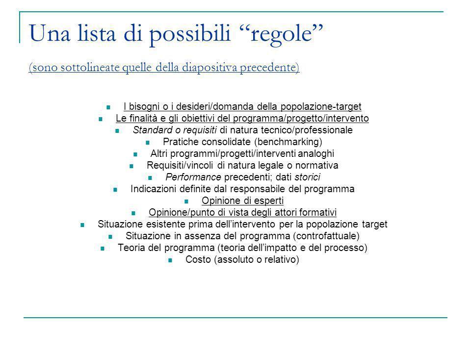 Una lista di possibili regole (sono sottolineate quelle della diapositiva precedente)