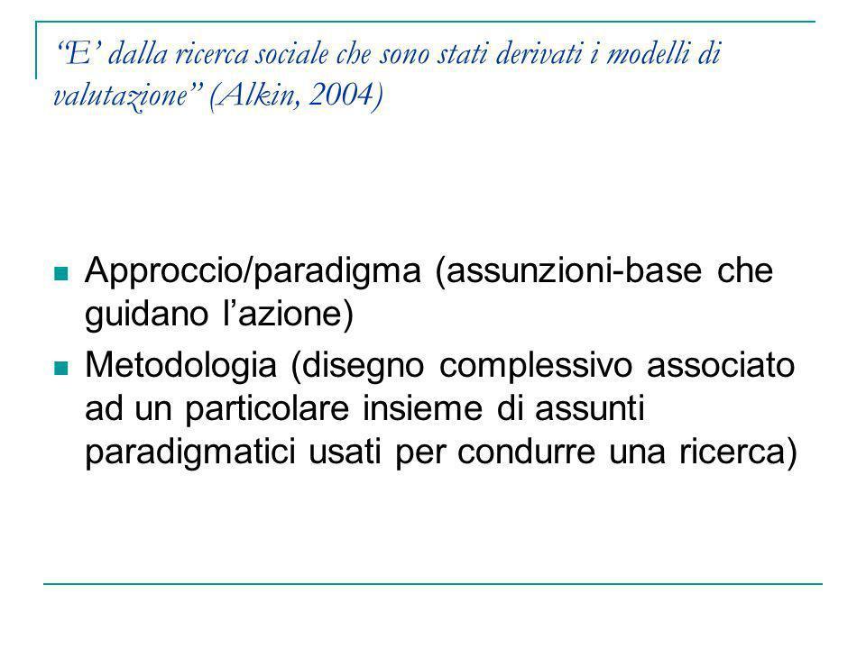 Approccio/paradigma (assunzioni-base che guidano l'azione)