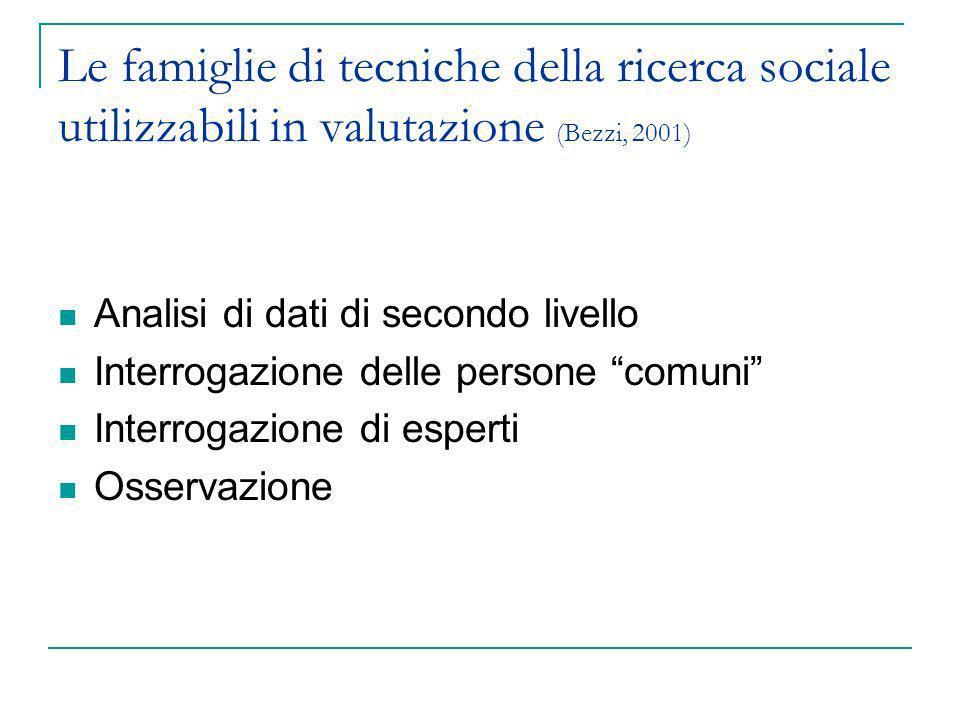 Le famiglie di tecniche della ricerca sociale utilizzabili in valutazione (Bezzi, 2001)