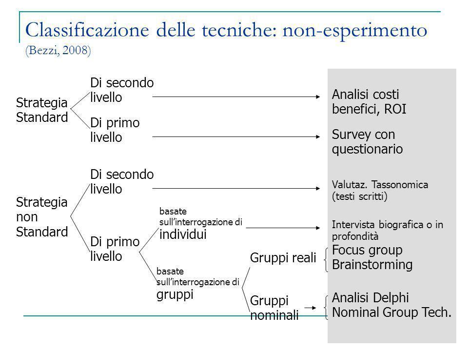 Classificazione delle tecniche: non-esperimento (Bezzi, 2008)