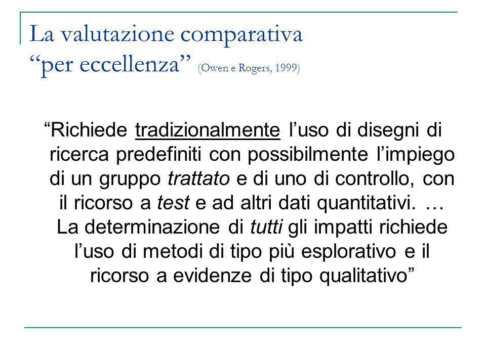 La valutazione comparativa per eccellenza (Owen e Rogers, 1999)