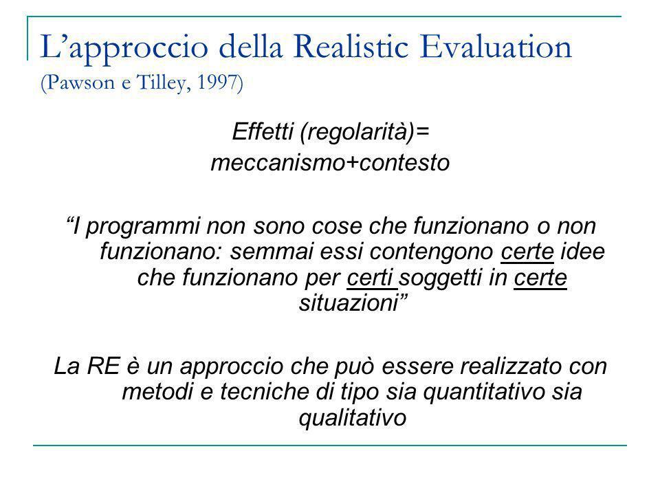 L'approccio della Realistic Evaluation (Pawson e Tilley, 1997)