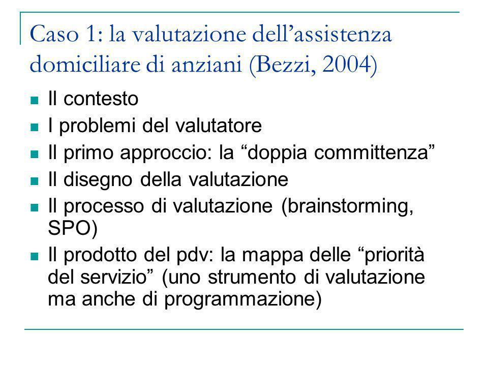 Caso 1: la valutazione dell'assistenza domiciliare di anziani (Bezzi, 2004)