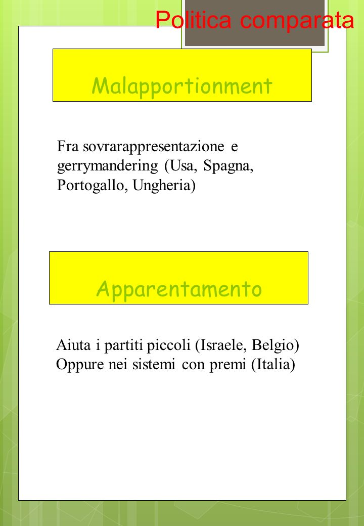 Politica comparata Malapportionment Apparentamento
