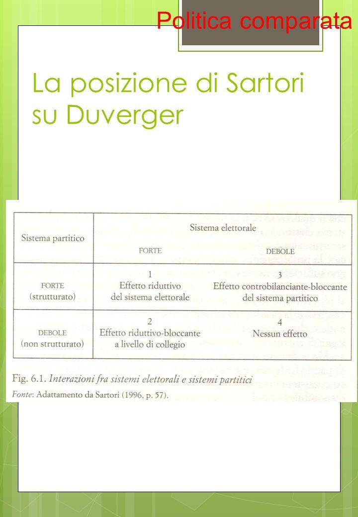 La posizione di Sartori su Duverger