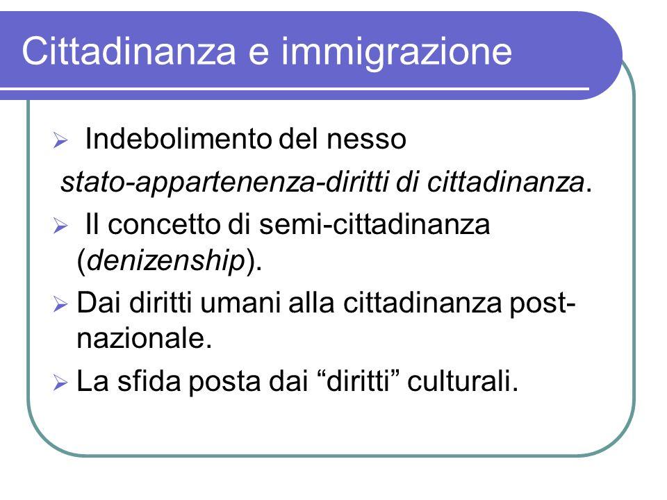 Cittadinanza e immigrazione