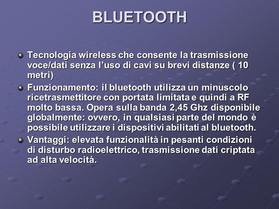 BLUETOOTH Tecnologia wireless che consente la trasmissione voce/dati senza l'uso di cavi su brevi distanze ( 10 metri)