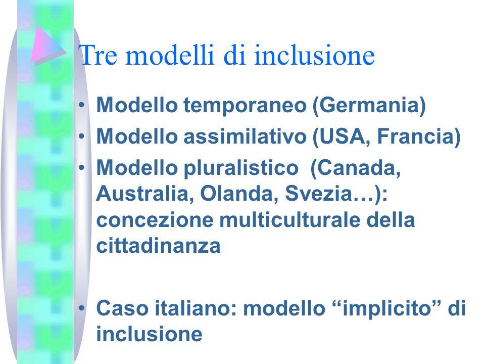 Tre modelli di inclusione