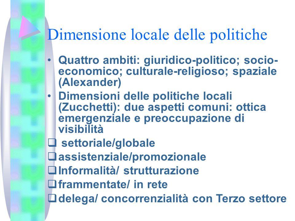 Dimensione locale delle politiche