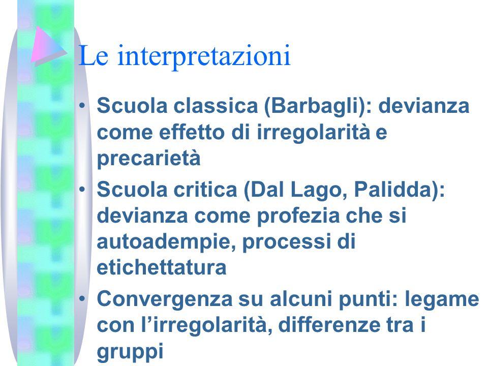 Le interpretazioniScuola classica (Barbagli): devianza come effetto di irregolarità e precarietà.
