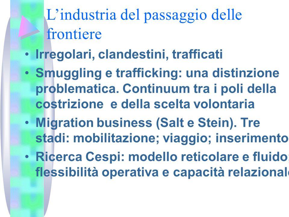 L'industria del passaggio delle frontiere