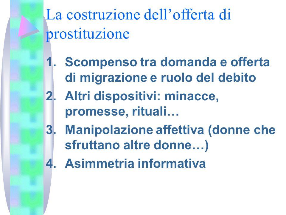 La costruzione dell'offerta di prostituzione