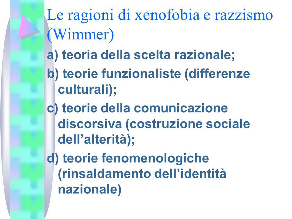 Le ragioni di xenofobia e razzismo (Wimmer)