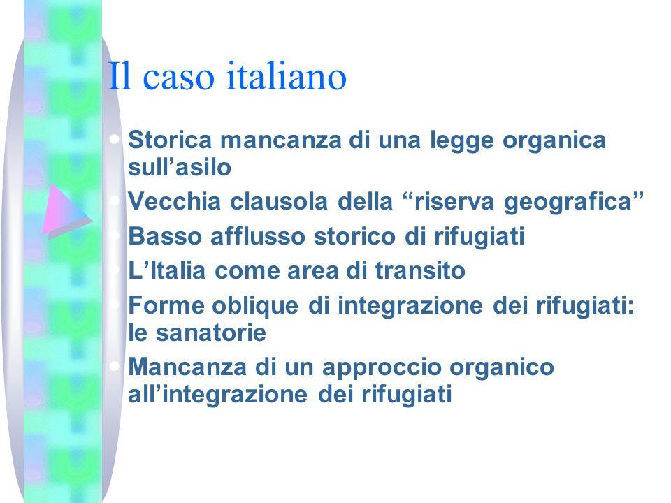 Il caso italiano Storica mancanza di una legge organica sull'asilo