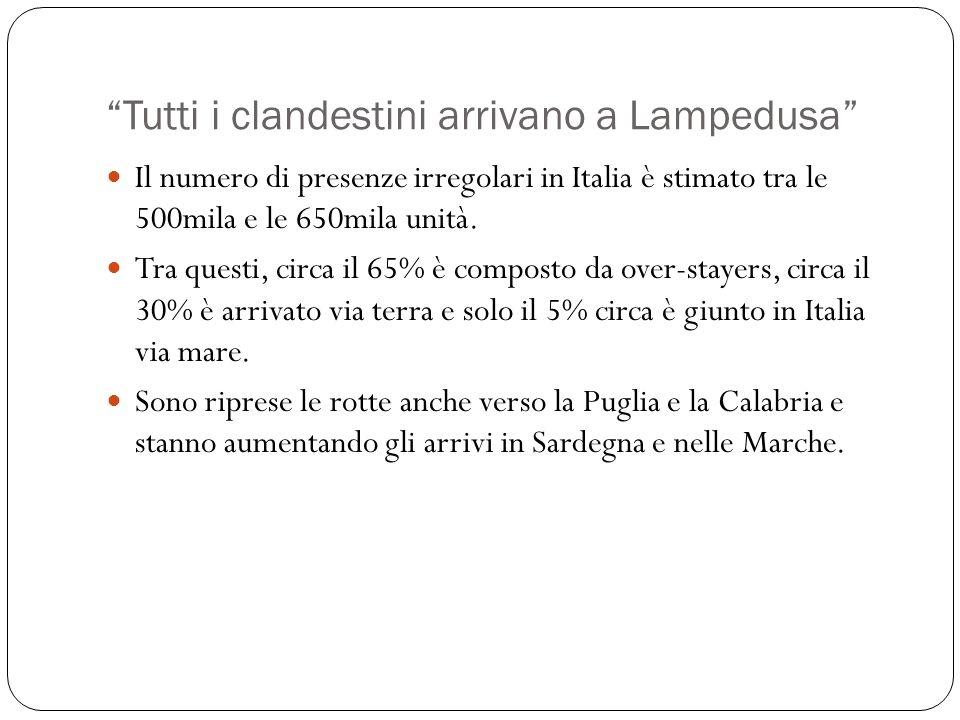 Tutti i clandestini arrivano a Lampedusa