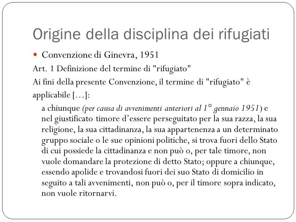 Origine della disciplina dei rifugiati