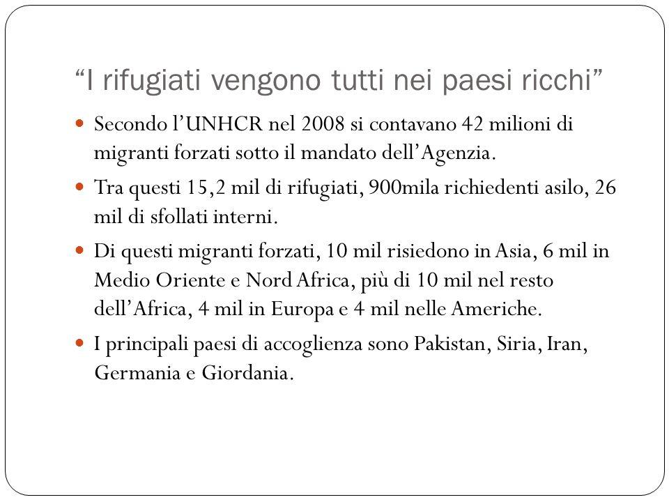 I rifugiati vengono tutti nei paesi ricchi