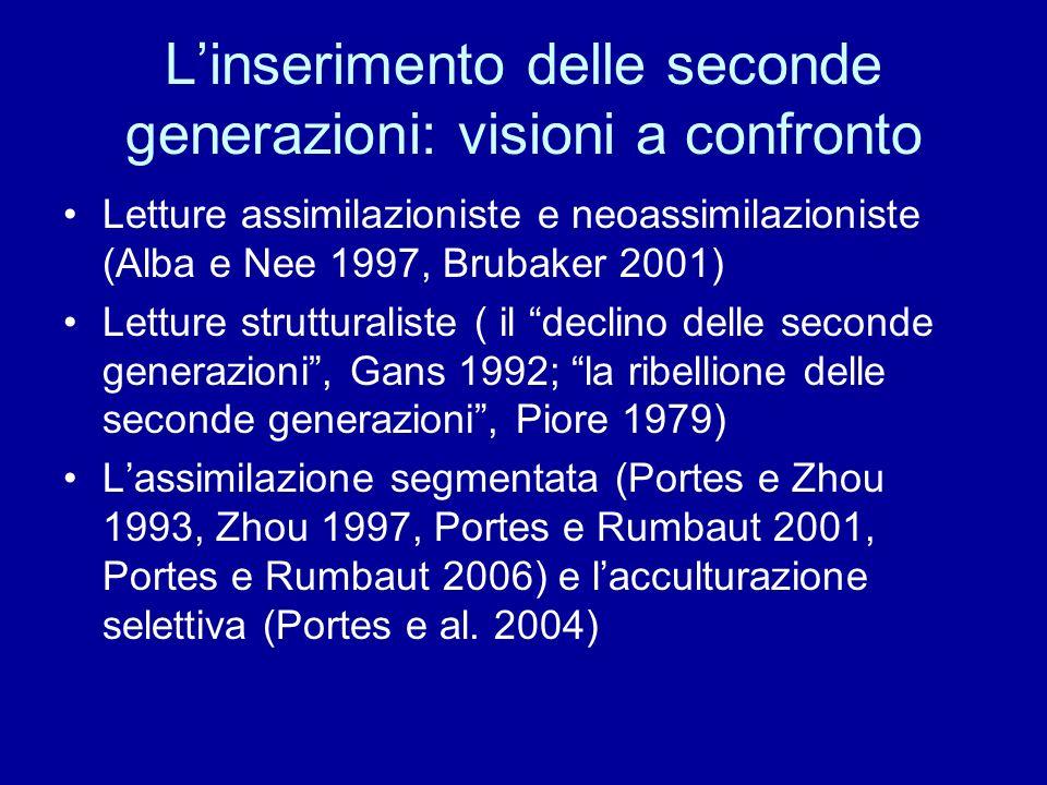 L'inserimento delle seconde generazioni: visioni a confronto