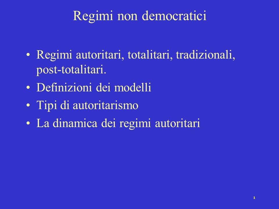 Regimi non democratici