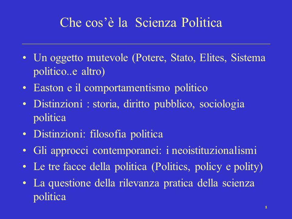 Che cos'è la Scienza Politica