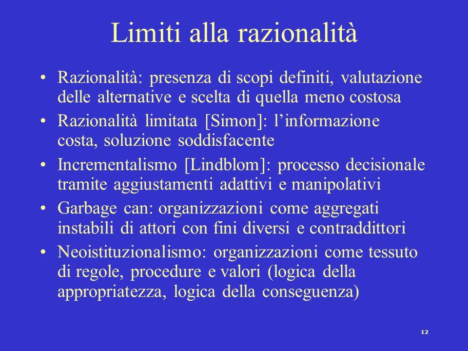 Limiti alla razionalità