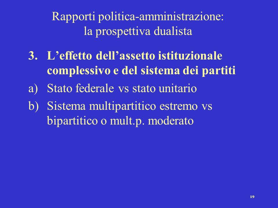 Rapporti politica-amministrazione: la prospettiva dualista
