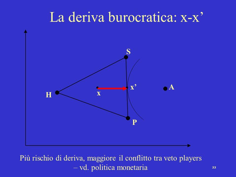 La deriva burocratica: x-x'