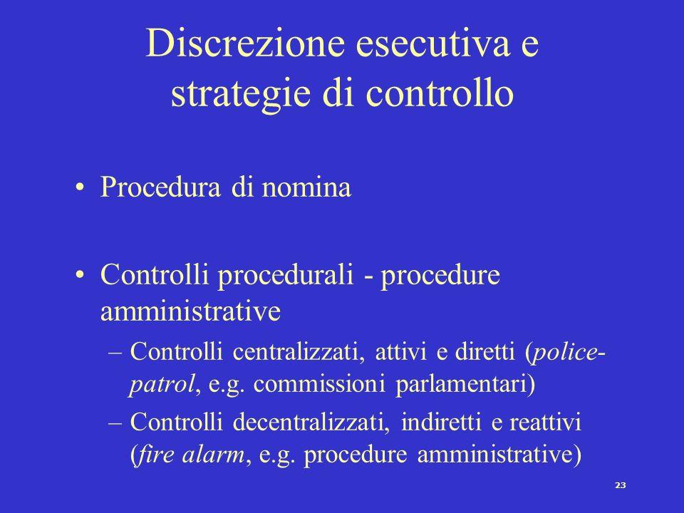 Discrezione esecutiva e strategie di controllo