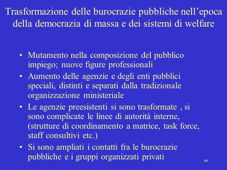 Trasformazione delle burocrazie pubbliche nell'epoca della democrazia di massa e dei sistemi di welfare