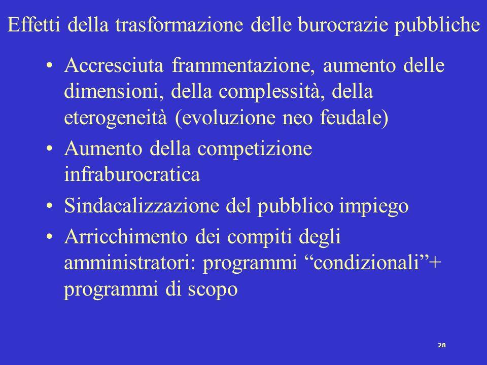 Effetti della trasformazione delle burocrazie pubbliche