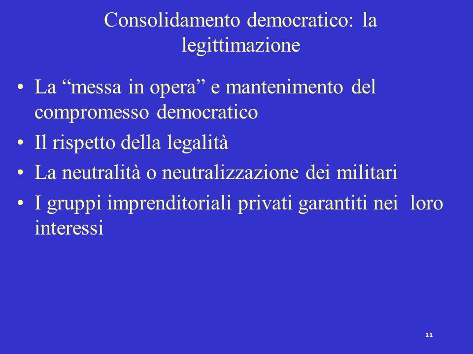 Consolidamento democratico: la legittimazione