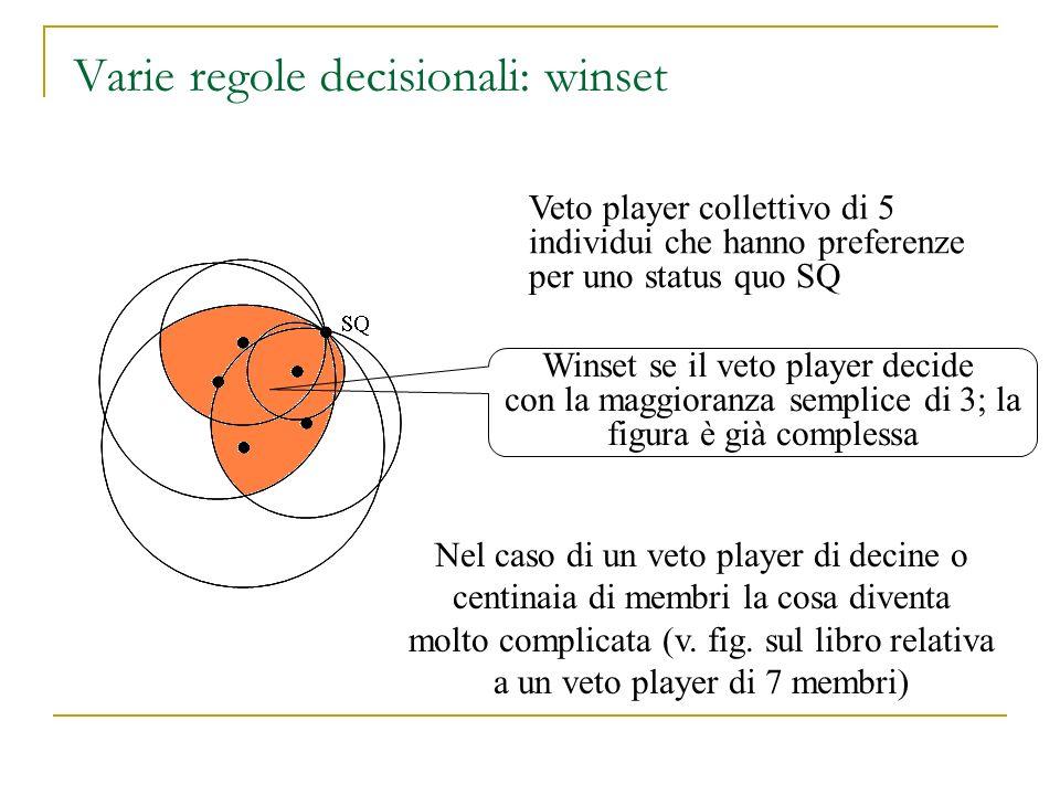 Varie regole decisionali: winset