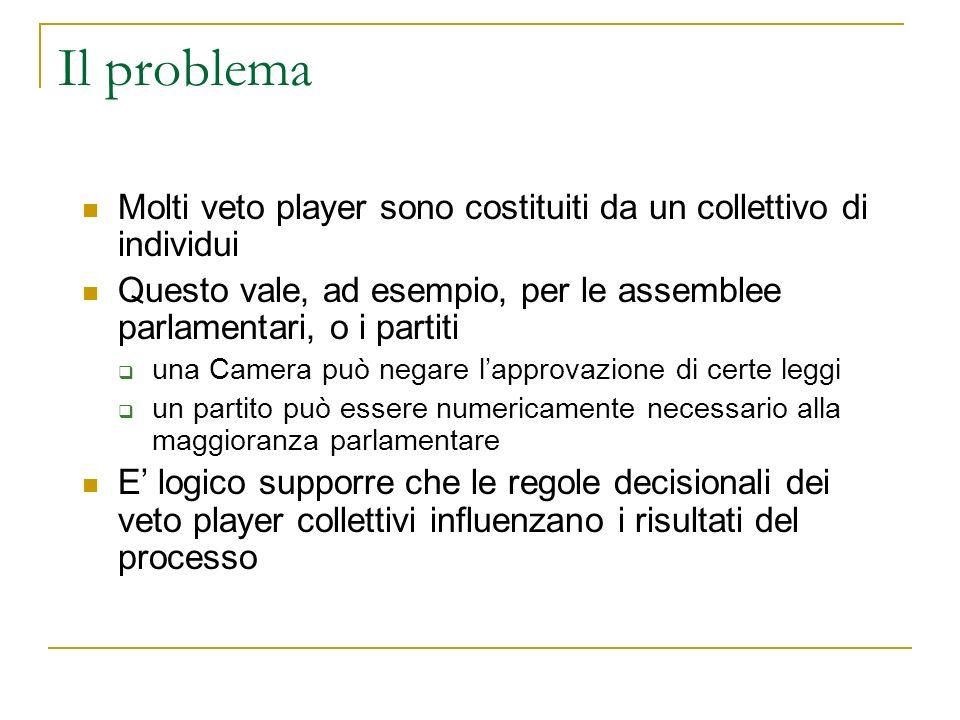 Il problema Molti veto player sono costituiti da un collettivo di individui. Questo vale, ad esempio, per le assemblee parlamentari, o i partiti.