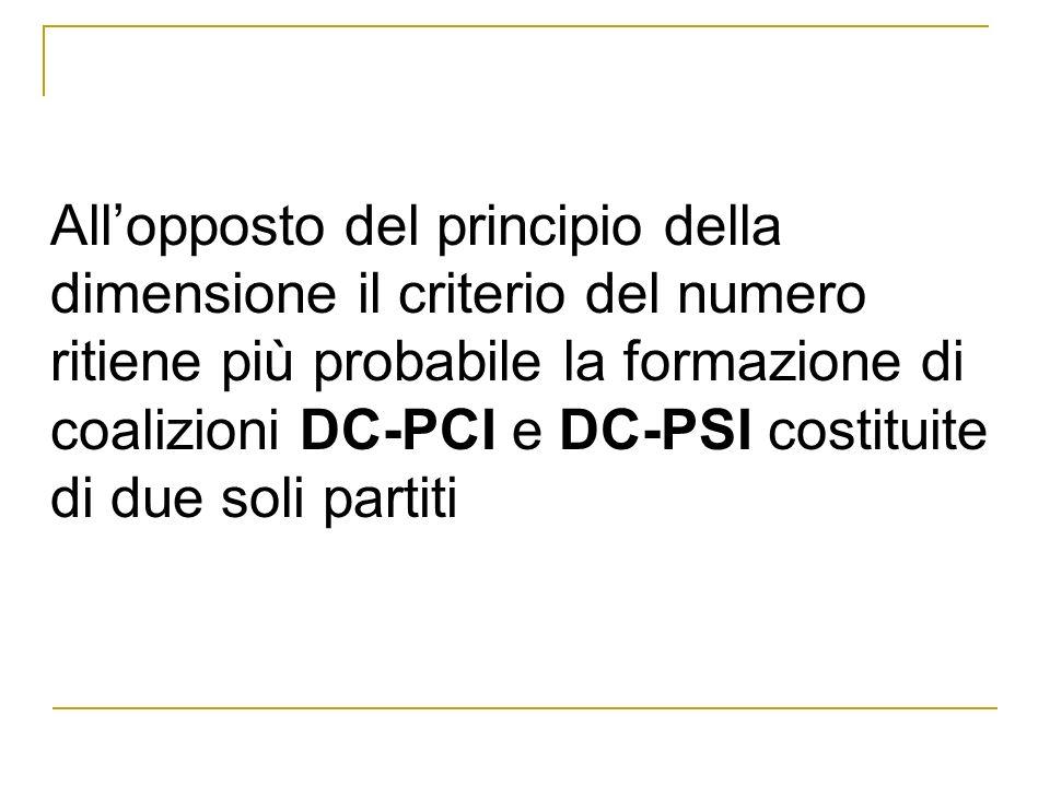 All'opposto del principio della dimensione il criterio del numero ritiene più probabile la formazione di coalizioni DC-PCI e DC-PSI costituite di due soli partiti
