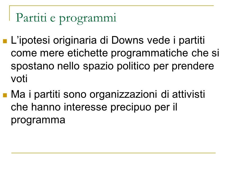 Partiti e programmi