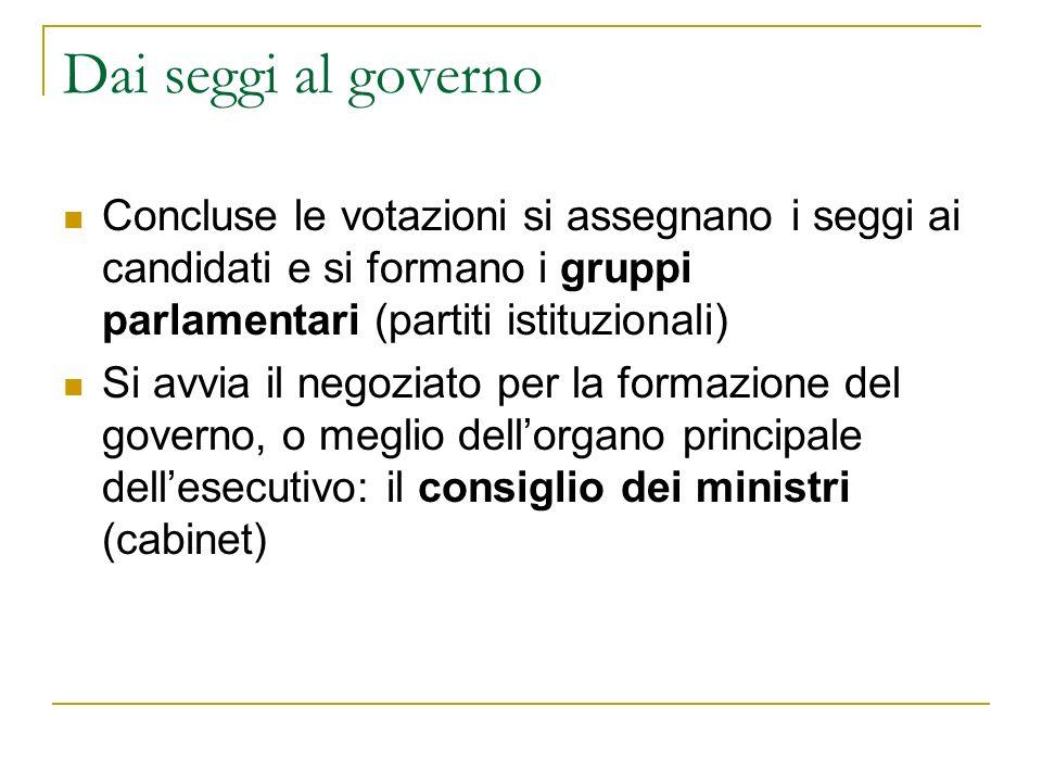 Dai seggi al governo Concluse le votazioni si assegnano i seggi ai candidati e si formano i gruppi parlamentari (partiti istituzionali)