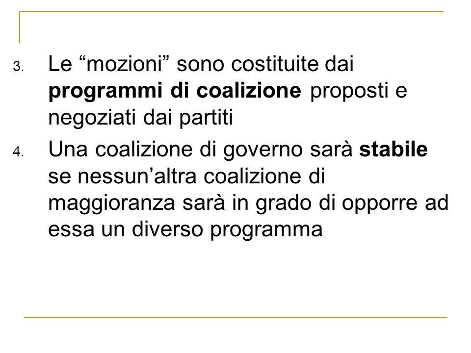 Le mozioni sono costituite dai programmi di coalizione proposti e negoziati dai partiti