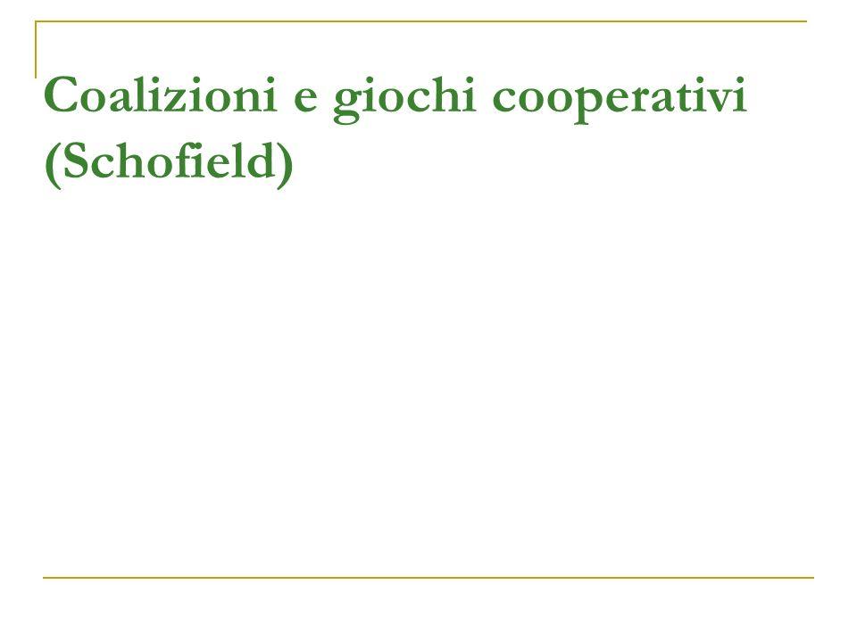 Coalizioni e giochi cooperativi (Schofield)