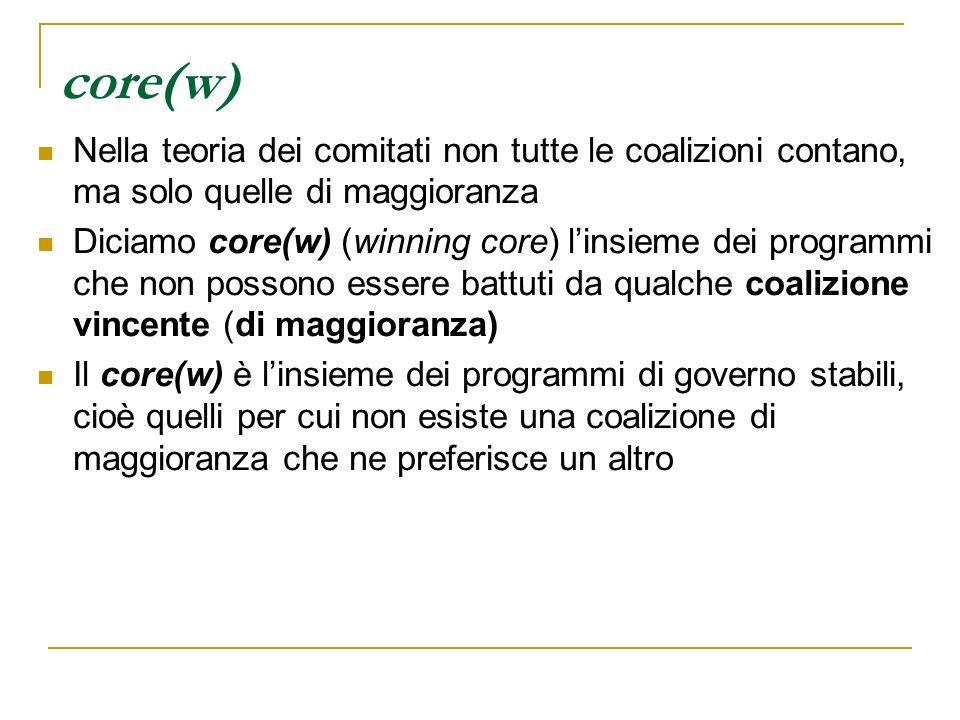 core(w) Nella teoria dei comitati non tutte le coalizioni contano, ma solo quelle di maggioranza.