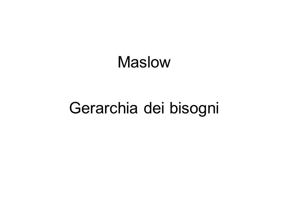 Maslow Gerarchia dei bisogni