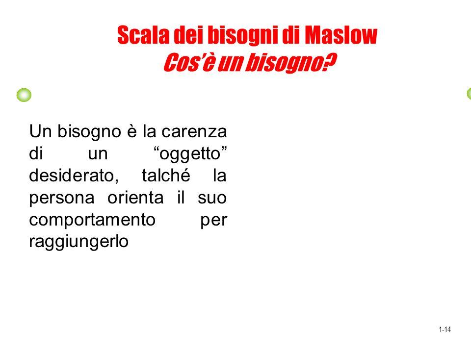 Scala dei bisogni di Maslow Cos'è un bisogno