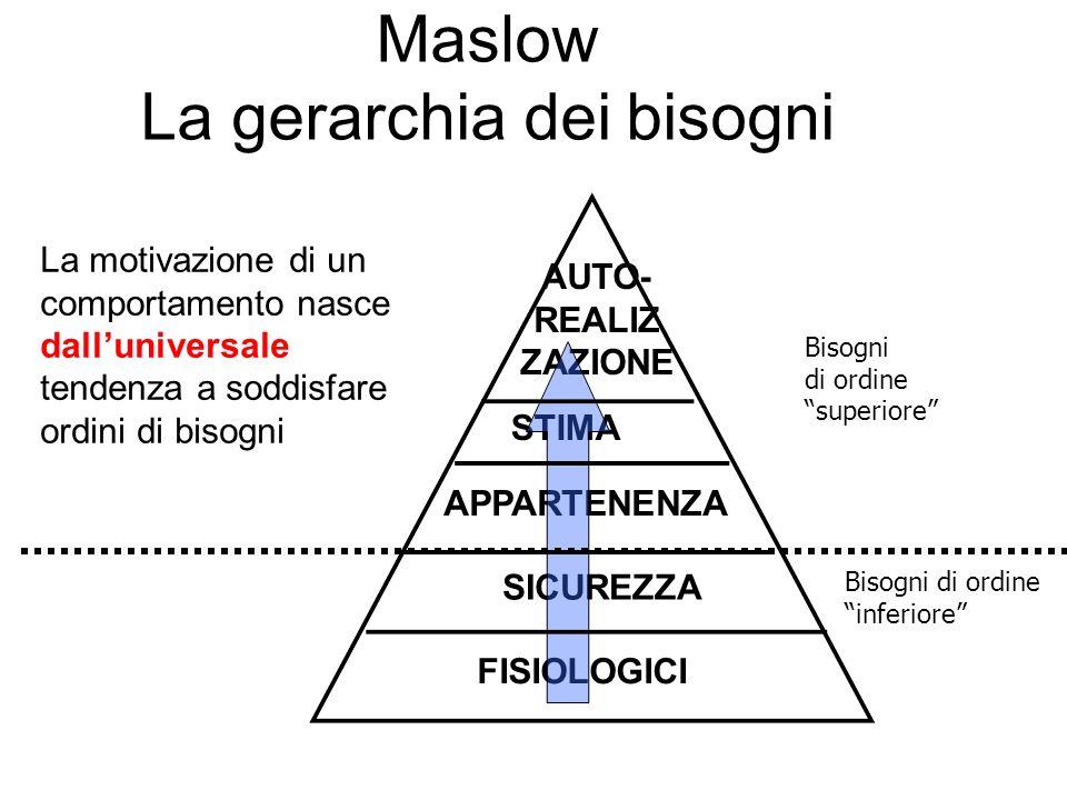 Maslow La gerarchia dei bisogni